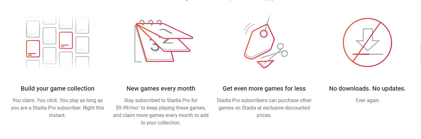 Google Stadia Features