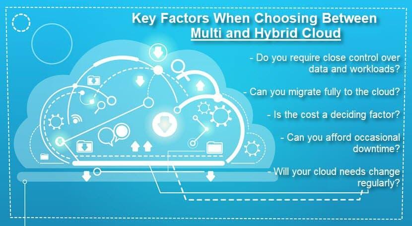 choosing-between-multi-and-hybrid-cloud-1